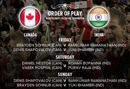 Davis Cup: India to starts its campaign against Canada this evening